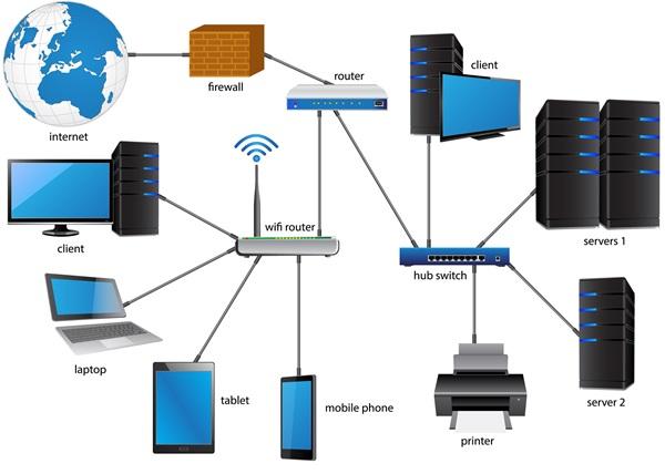 Fungsi Jaringan LAN